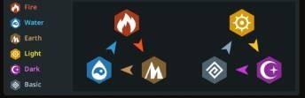 Guardian Tales Best Team Tier List