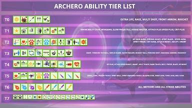 Archero Tier List - Ability Tier List S