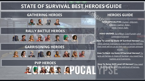 State of Survival Best Heroes