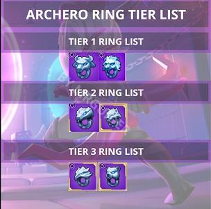 Archero Tier List Ring Tier List