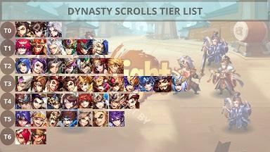 Dynasty Scrolls Tier List