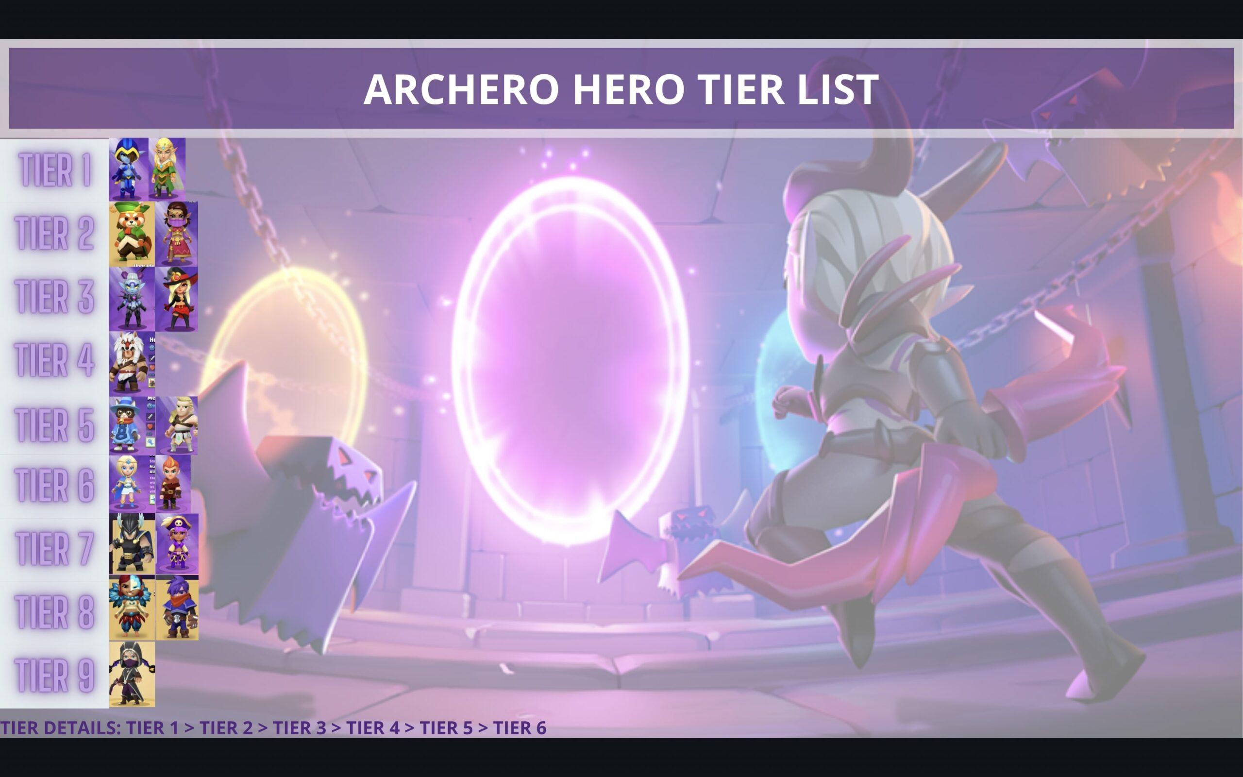 Archero beste ausrüstung