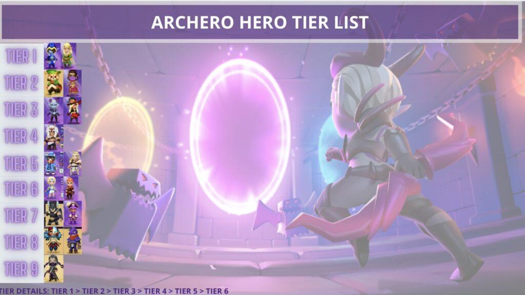 Archero Tier List Heroes